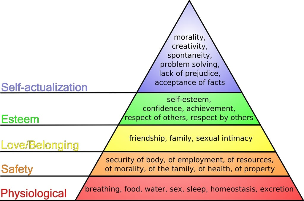 maslow's hierarchy of needs pyramid and psychedelics